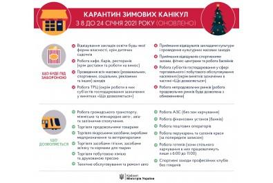 З 8 січня в Україні починають діяти посиленні карантинні обмеження